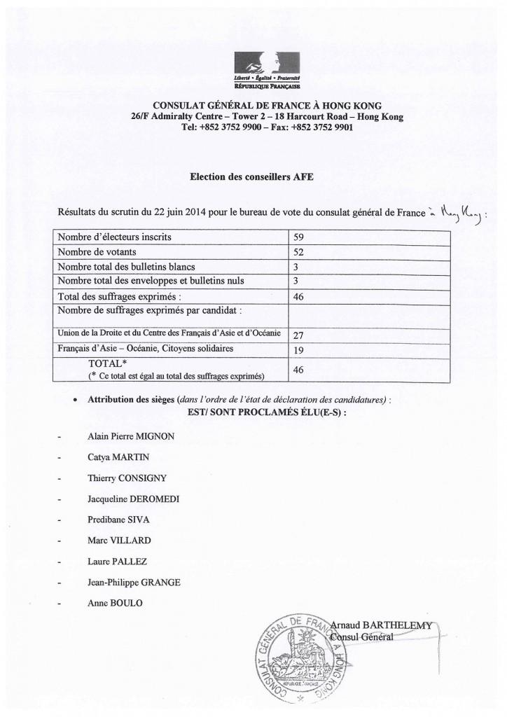 resultats_elections_afe