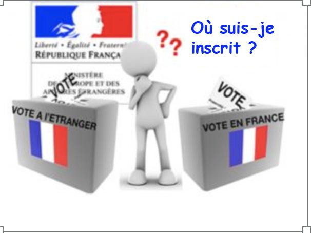 Vérifiez votre inscription électorale et votre bureau de vote ….et si besoin inscrivez vous !